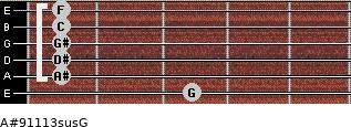A#9/11/13sus/G for guitar on frets 3, 1, 1, 1, 1, 1
