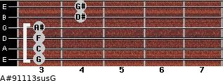 A#9/11/13sus/G for guitar on frets 3, 3, 3, 3, 4, 4