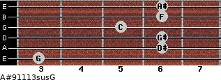 A#9/11/13sus/G for guitar on frets 3, 6, 6, 5, 6, 6