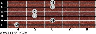 A#9/11/13sus/G# for guitar on frets 4, 6, 5, 5, 6, 6