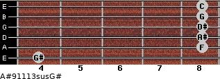A#9/11/13sus/G# for guitar on frets 4, 8, 8, 8, 8, 8