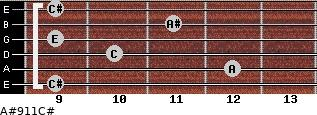 A#º9\11\C# for guitar on frets 9, 12, 10, 9, 11, 9