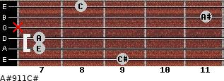 A#º9\11\C# for guitar on frets 9, 7, 7, x, 11, 8