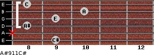 A#º9\11\C# for guitar on frets 9, x, 8, 9, 10, 8