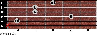 A#º9\11\C# for guitar on frets x, 4, 7, 5, 5, 6