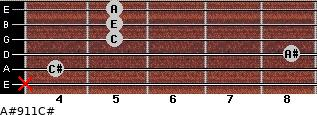 A#º9\11\C# for guitar on frets x, 4, 8, 5, 5, 5