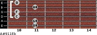A#9/11/Eb for guitar on frets 11, 11, 10, 10, 11, 10
