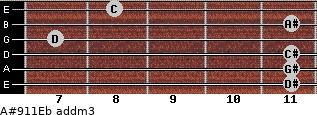 A#9/11/Eb add(m3) guitar chord