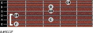 A#9/11/F for guitar on frets 1, 3, 1, 3, 3, 4