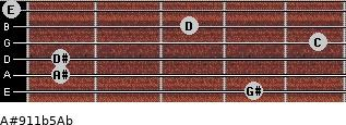 A#9/11b5/Ab for guitar on frets 4, 1, 1, 5, 3, 0