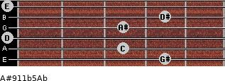 A#9/11b5/Ab for guitar on frets 4, 3, 0, 3, 4, 0