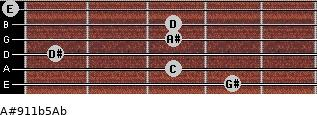 A#9/11b5/Ab for guitar on frets 4, 3, 1, 3, 3, 0