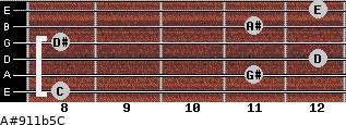 A#9/11b5/C for guitar on frets 8, 11, 12, 8, 11, 12