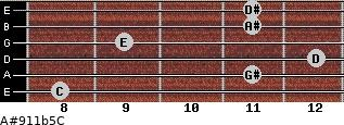 A#9/11b5/C for guitar on frets 8, 11, 12, 9, 11, 11