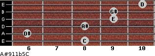 A#9/11b5/C for guitar on frets 8, 6, 8, 9, 9, 10