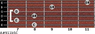 A#9/11b5/C for guitar on frets 8, 7, 8, 7, 9, 11