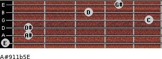 A#9/11b5/E for guitar on frets 0, 1, 1, 5, 3, 4