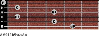 A#9/11b5sus/Ab for guitar on frets 4, 3, 1, 3, 1, 0