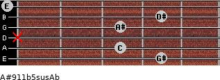 A#9/11b5sus/Ab for guitar on frets 4, 3, x, 3, 4, 0