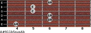 A#9/11b5sus/Ab for guitar on frets 4, 6, 6, 5, 5, 6