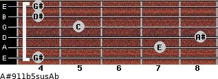 A#9/11b5sus/Ab for guitar on frets 4, 7, 8, 5, 4, 4
