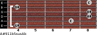 A#9/11b5sus/Ab for guitar on frets 4, 7, 8, 8, 4, 8