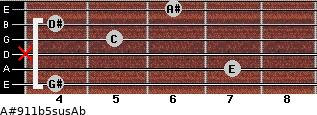 A#9/11b5sus/Ab for guitar on frets 4, 7, x, 5, 4, 6