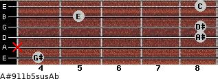 A#9/11b5sus/Ab for guitar on frets 4, x, 8, 8, 5, 8