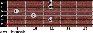 A#9/11b5sus/Ab for guitar on frets x, 11, 10, 9, 11, 11