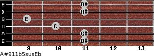 A#9/11b5sus/Eb for guitar on frets 11, 11, 10, 9, 11, 11