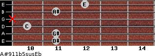 A#9/11b5sus/Eb for guitar on frets 11, 11, 10, x, 11, 12