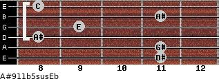 A#9/11b5sus/Eb for guitar on frets 11, 11, 8, 9, 11, 8
