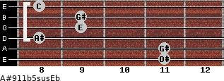 A#9/11b5sus/Eb for guitar on frets 11, 11, 8, 9, 9, 8