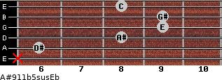 A#9/11b5sus/Eb for guitar on frets x, 6, 8, 9, 9, 8