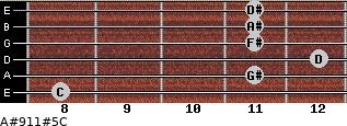 A#9/11#5/C for guitar on frets 8, 11, 12, 11, 11, 11