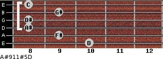 A#9/11#5/D for guitar on frets 10, 9, 8, 8, 9, 8