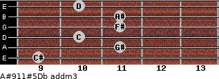 A#9/11#5/Db add(m3) for guitar on frets 9, 11, 10, 11, 11, 10