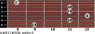 A#9/11#5/Db add(m3) for guitar on frets 9, 11, 12, 11, 11, 8