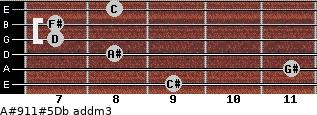 A#9/11#5/Db add(m3) for guitar on frets 9, 11, 8, 7, 7, 8