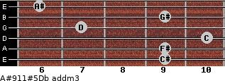 A#9/11#5/Db add(m3) for guitar on frets 9, 9, 10, 7, 9, 6