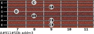 A#9/11#5/Db add(m3) guitar chord