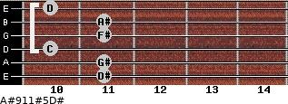 A#9/11#5/D# for guitar on frets 11, 11, 10, 11, 11, 10