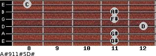 A#9/11#5/D# for guitar on frets 11, 11, 12, 11, 11, 8