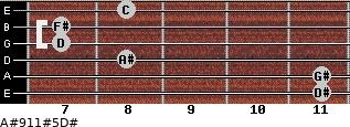 A#9/11#5/D# for guitar on frets 11, 11, 8, 7, 7, 8