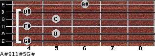 A#9/11#5/G# for guitar on frets 4, 5, 4, 5, 4, 6