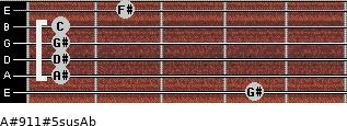 A#9/11#5sus/Ab for guitar on frets 4, 1, 1, 1, 1, 2