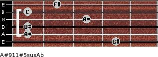 A#9/11#5sus/Ab for guitar on frets 4, 1, 1, 3, 1, 2