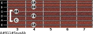 A#9/11#5sus/Ab for guitar on frets 4, 3, 4, 3, 4, 4