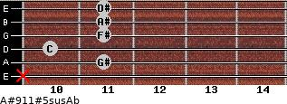 A#9/11#5sus/Ab for guitar on frets x, 11, 10, 11, 11, 11