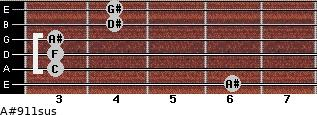 A#9/11sus for guitar on frets 6, 3, 3, 3, 4, 4